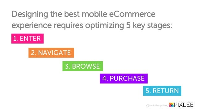 5. RETURN Designing the best mobile eCommerce experience requires optimizing 5 key stages: 2. NAVIGATE 3. BROWSE 4. PURCHA...