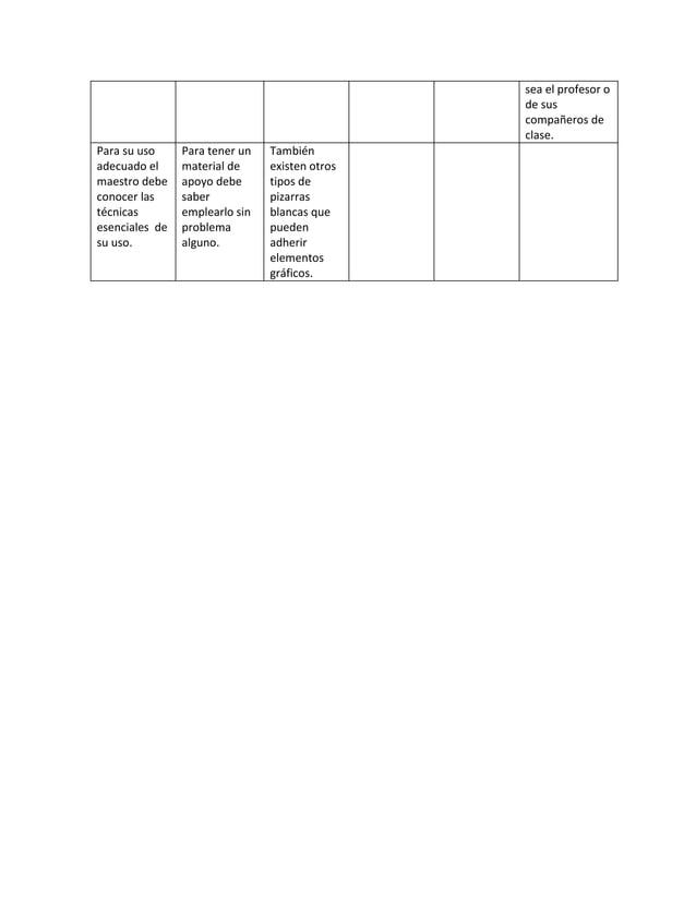 sea el profesor o de sus compañeros de clase. Para su uso adecuado el maestro debe conocer las técnicas esenciales de su u...