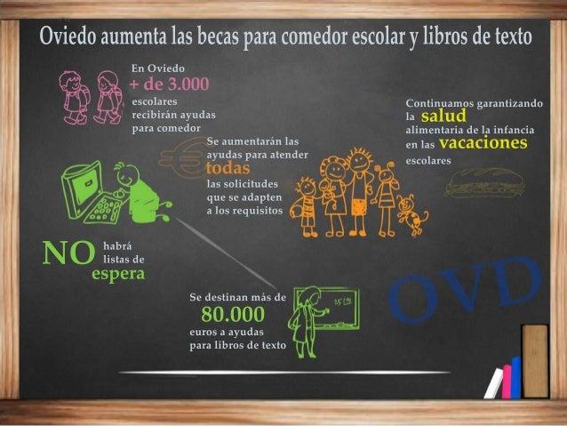 Oviedo incrementa las ayudas para comedor escolar y libros for Ayudas para comedor escolar