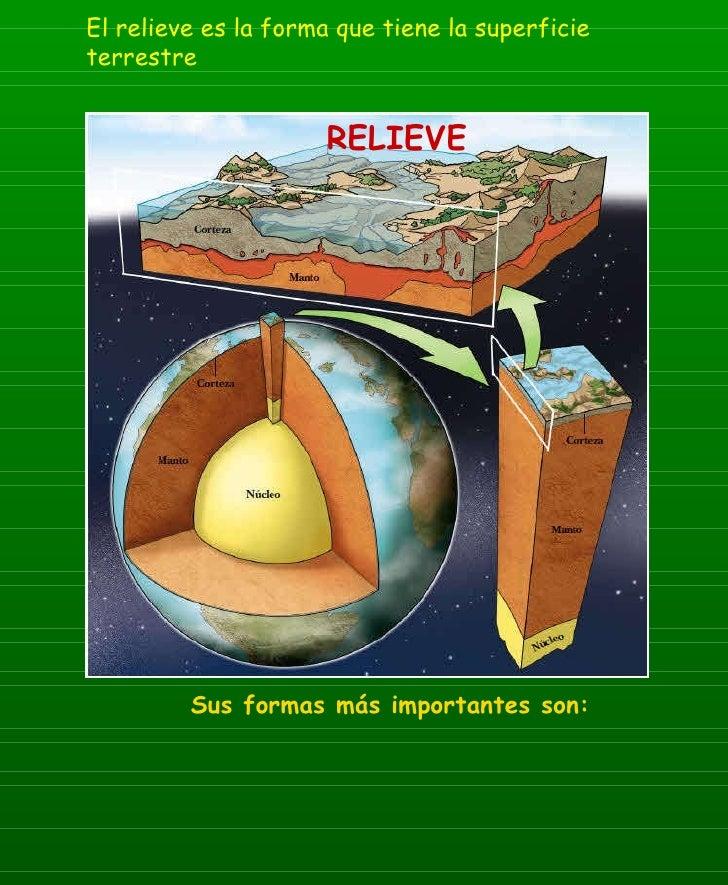 El relieve es la forma que tiene la superficie terrestre RELIEVE Sus formas más importantes son: