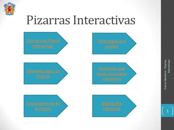 Pizarras InteractivasQue es una Pizarra    Tecnologías que  Interactiva?            emplea                                ...