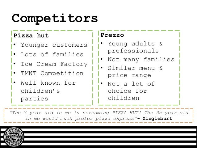 Competitors Nando's • Popular with families • Sharing platters available • Inexpensive children's menu • Unlimited frozen ...