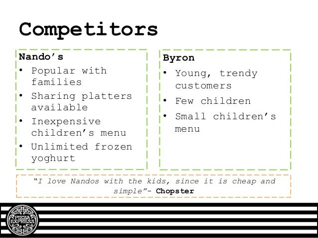 Piccolo Pizza Express • Pizza making parties • School visits (Children's food trust) • Children's menu • #gettingkidscooki...