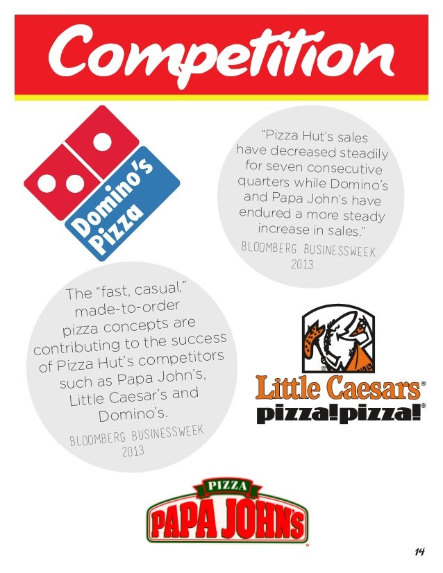 pizza hut research proposal Title page: pizza hut statement of the research objectives: the objectives of this  research are to enhance the credibility of the worldwide synonymous pizza.