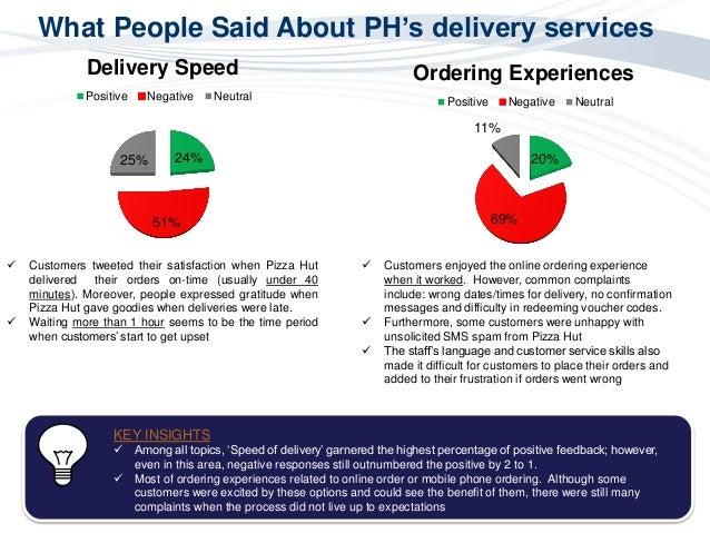 Pizza hut delivery service public case study - example report
