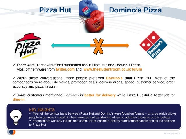 analysis of computerisation at pizza hut Pizza hut & its value chain analysis submitted to: msgita srivatsan submitted by: documents similar to pizza hut new skip carousel carousel previous carousel next operations management pizza hut standards- project report supply chain of pizzahutl.