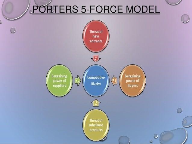 PORTERS 5-FORCE MODEL