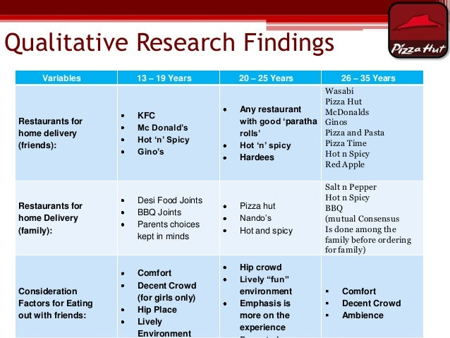 Research Is Fast Food Good For You