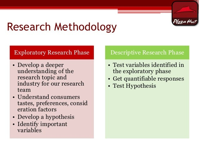 marketing research methodology Research methods/types of research  research can be classified in many different ways on the basis of the methodology of research,  marketing research and.