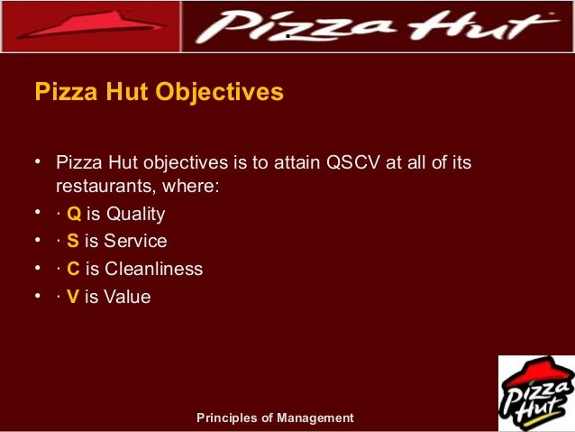 How much does pizza cost in Pizza Hut?