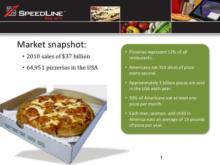 Market snapshot:                                 • Pizzerias represent 12% of all • 2010 sales of $37 billion       restau...