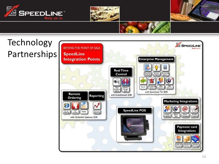 Pizza Point Of Sale System Speedline Overview