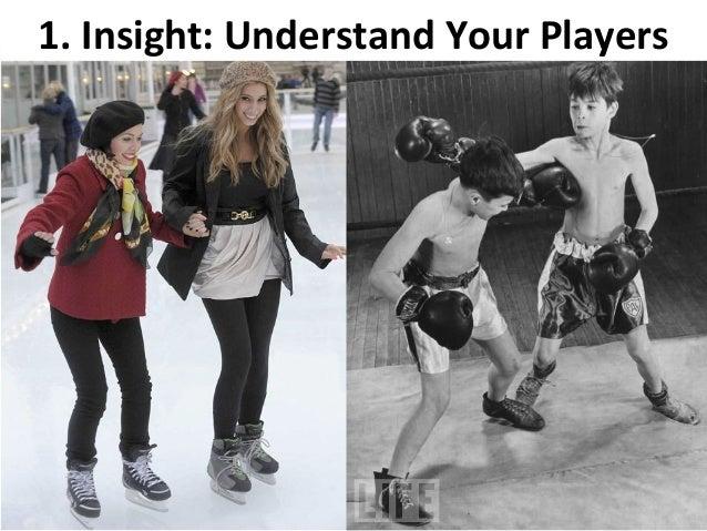 players journey: 5-step design framework for longterm engagement Slide 2