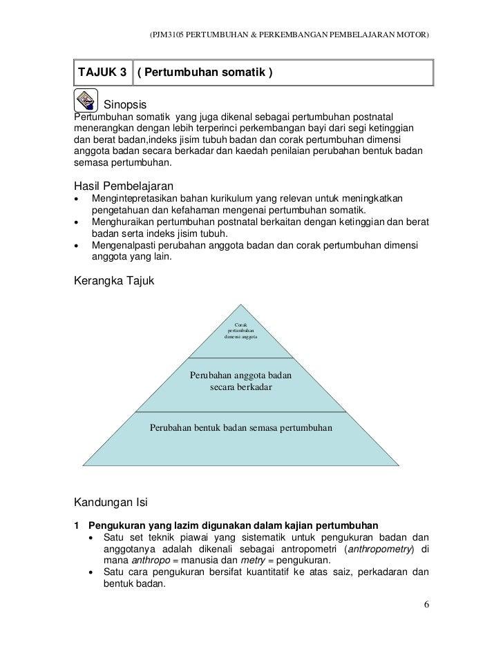 Menghitung Berat Badan Ideal (BBI) dan Indeks Massa Tubuh (IMT) Sebelum Hamil