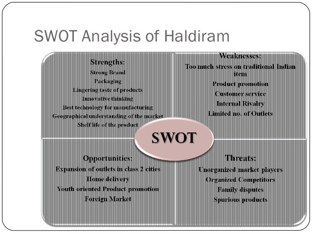 swot of haldiram List of indian fmcg companies fast-moving consumer goods (fmcg) companies, including subsidiaries of haldiram's nirma himalaya healthcare ltd.