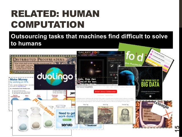 RELATED: HUMAN  COMPUTATION  Outsourcing tasks that machines find difficult to solve  to humans  03.09.14  15
