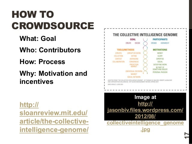 HOW TO  CROWDSOURCE  What: Goal  Who: Contributors  How: Process  Why: Motivation and  incentives  http://  sloanreview.mi...