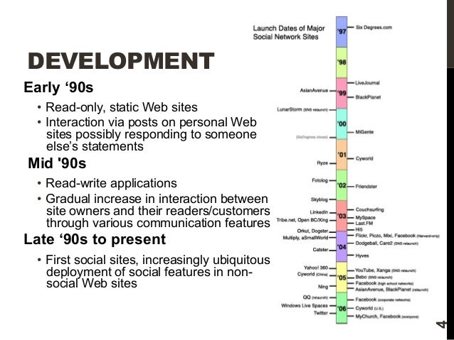 DEVELOPMENT  Early '90s  • Read-only, static Web sites  • Interaction via posts on personal Web  sites possibly responding...