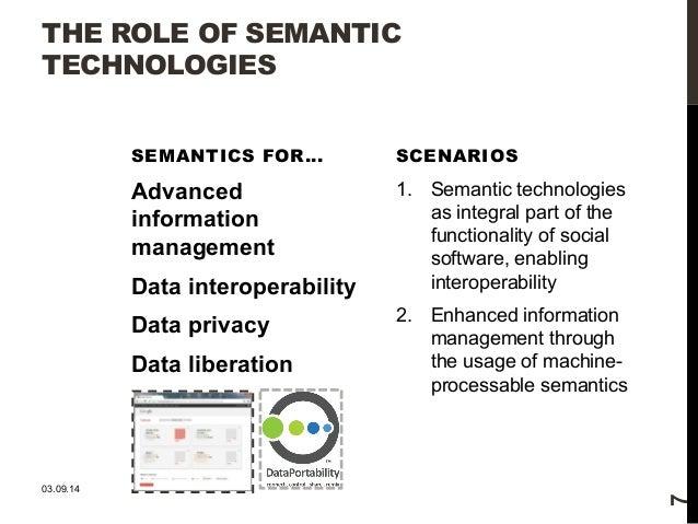 THE ROLE OF SEMANTIC  TECHNOLOGIES  SEMANTICS FOR…  Advanced  information  management  Data interoperability  Data privacy...