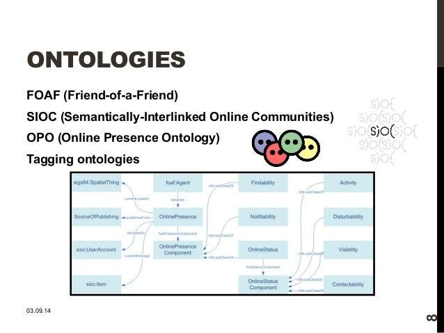 ONTOLOGIES  FOAF (Friend-of-a-Friend)  SIOC (Semantically-Interlinked Online Communities)  OPO (Online Presence Ontology) ...