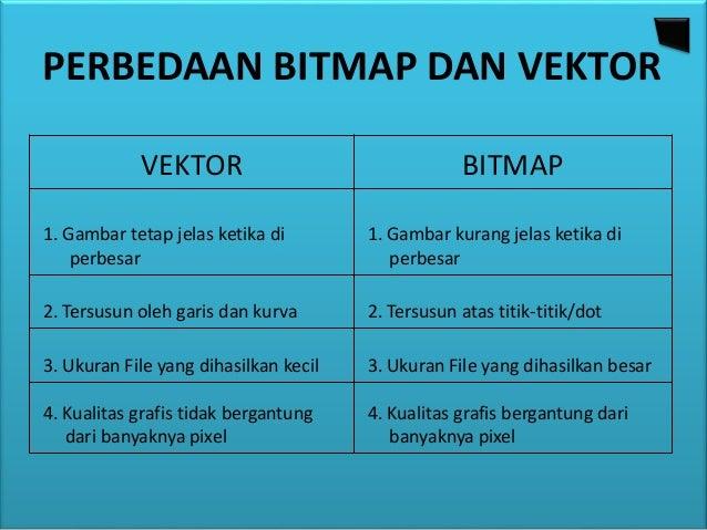 Perbedaan Grafis Vektor Bitmap