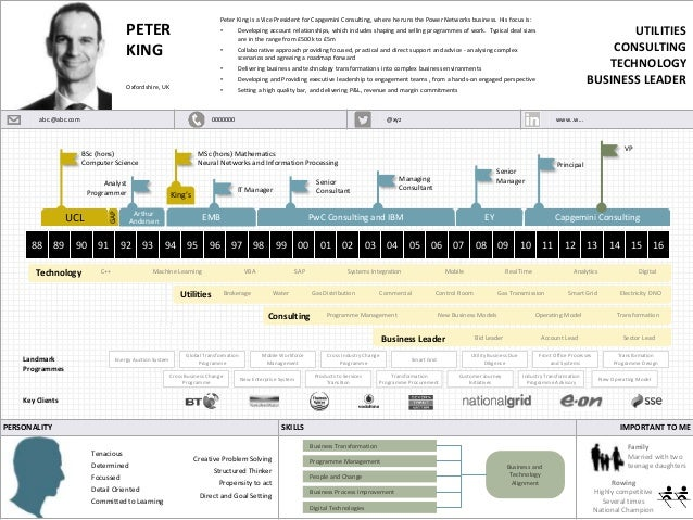 visual cv based on a timeline 1 638