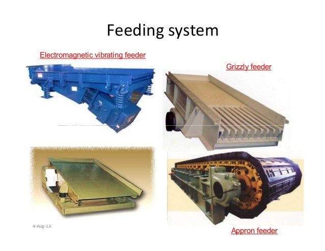 electromagnetic vibrating feeder technical conditions Syntron® vibrating feeders for light industry offer unmatched flexibility and   technical information and specifications are provided in the f series feeder pdf  below  electromagnetic drive, and has a maximum capacity of four tons per  hour.