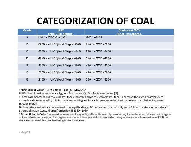 Planning A Coal Handling Plant
