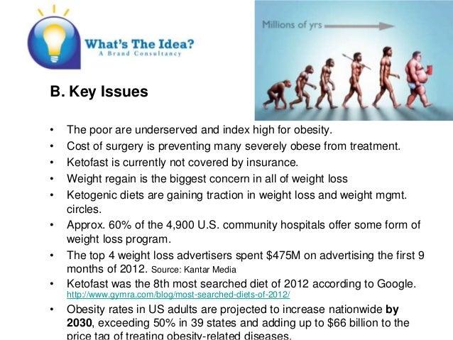 Obesitas Karena Stress Dikantor? Intip Diet Ala Keto