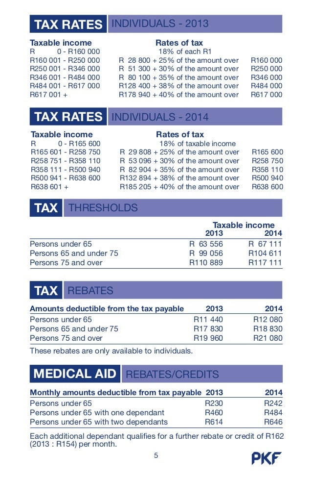 south african tax guide 2013 rh slideshare net My Brother My Killer PKF PKF Hospitality Research