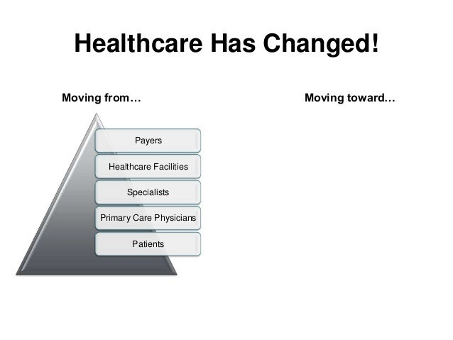 ways to integrate the future trends of health care research and consumerism Employee benefits and the new health care landscape: how private exchanges are bringing  health care consumerism, and other trends   forge a future in which.