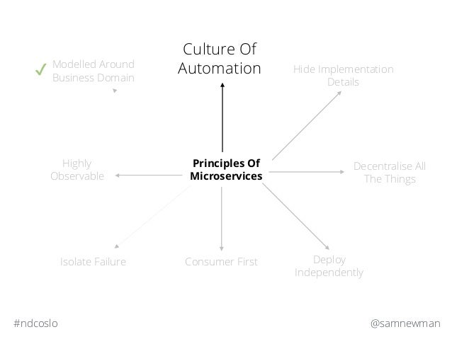 @samnewman#ndcoslo Principles Of Microservices Modelled Around Business Domain Culture Of Automation Hide Implementation D...