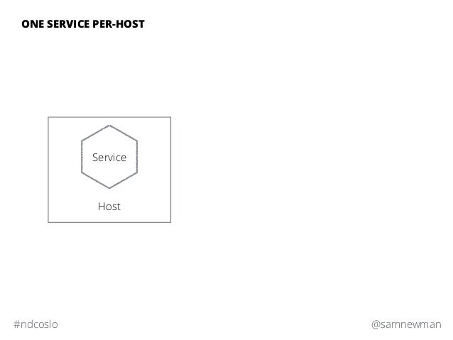 @samnewman#ndcoslo ONE SERVICE PER-HOST Host Service