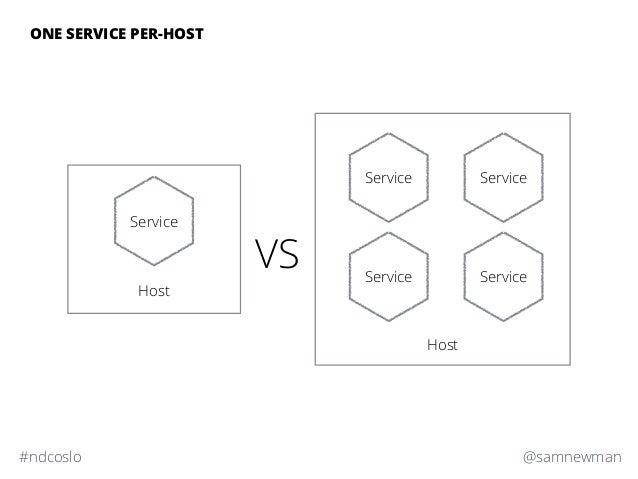 @samnewman#ndcoslo ONE SERVICE PER-HOST Host Service Host Service Service Service Service VS