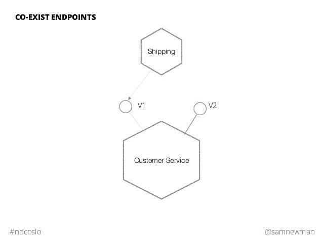 @samnewman#ndcoslo CO-EXIST ENDPOINTS Customer Service Shipping V2V1