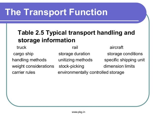 The Transport Function Table 2.5 Typical transport handling and storage information truck rail aircraft cargo ship storage...