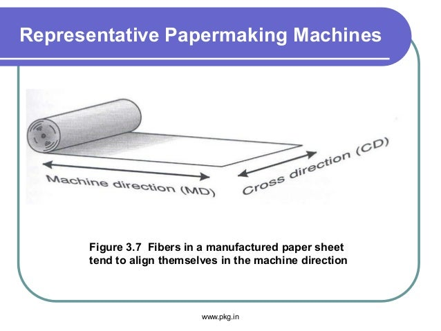 Representative Papermaking Machines Figure 3.7 Fibers in a manufactured paper sheet tend to align themselves in the machin...