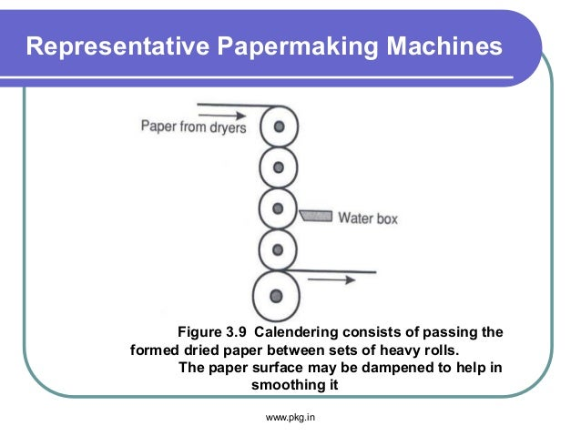 Representative Papermaking Machines Figure 3.9 Calendering consists of passing the formed dried paper between sets of heav...