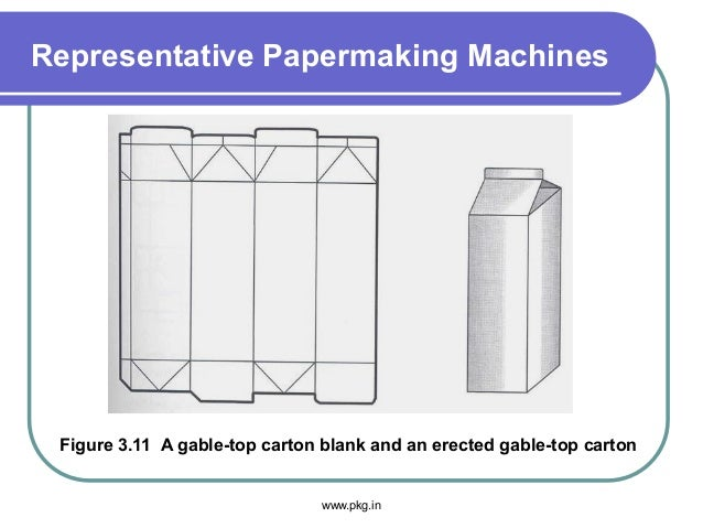 Representative Papermaking Machines Figure 3.11 A gable-top carton blank and an erected gable-top carton www.pkg.in