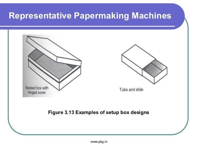 Representative Papermaking Machines Figure 3.13 Examples of setup box designs www.pkg.in