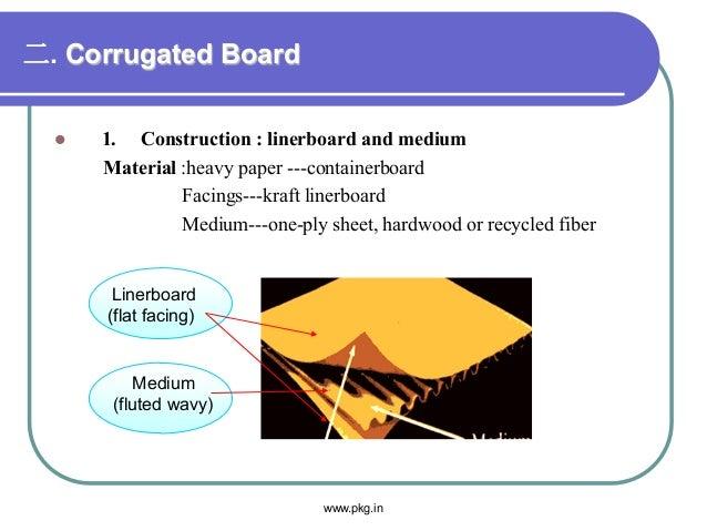 二. Corrugated Board  1. Construction : linerboard and medium Material :heavy paper ---containerboard Facings---kraft line...