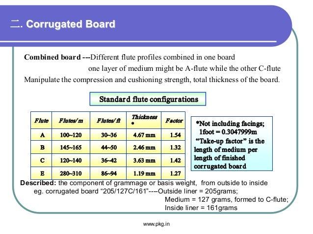 二. Corrugated Board Combined board ---Different flute profiles combined in one board one layer of medium might be A-flute ...