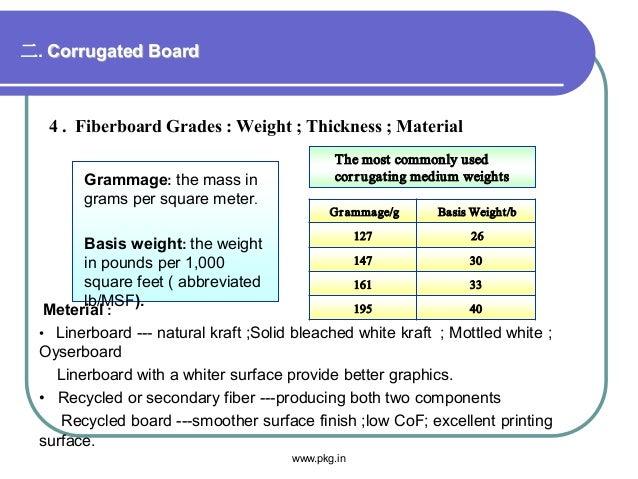 二. Corrugated Board 4 . Fiberboard Grades : Weight ; Thickness ; Material Grammage: the mass in grams per square meter. Ba...