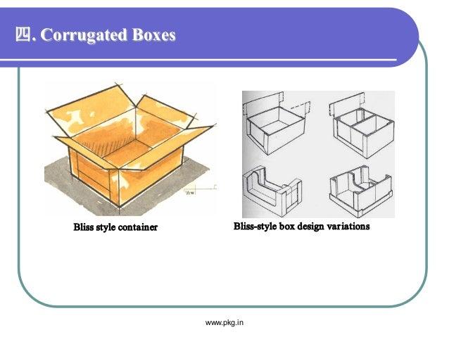 四. Corrugated Boxes Bliss style container Bliss-style box design variations www.pkg.in