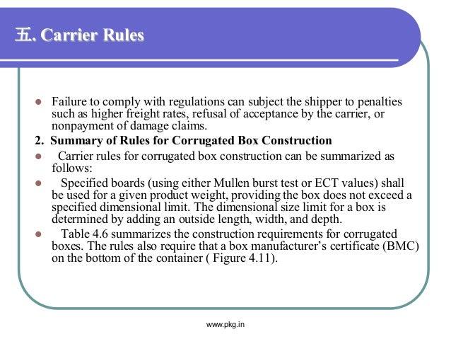 五. Carrier Rules  Failure to comply with regulations can subject the shipper to penalties such as higher freight rates, r...