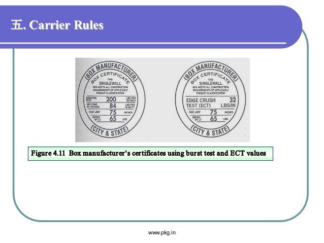 五. Carrier Rules Figure 4.11 Box manufacturer's certificates using burst test and ECT values www.pkg.in