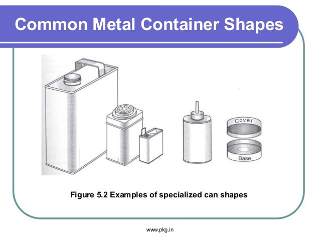 Common Metal Container Shapes Figure 5.2 Examples of specialized can shapes www.pkg.in