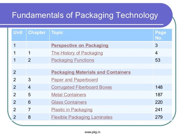 Unit Chapter Topic Page No. 1 Perspective on Packaging 3 1 1 The History of Packaging 4 1 2 Packaging Functions 53 2 Packa...