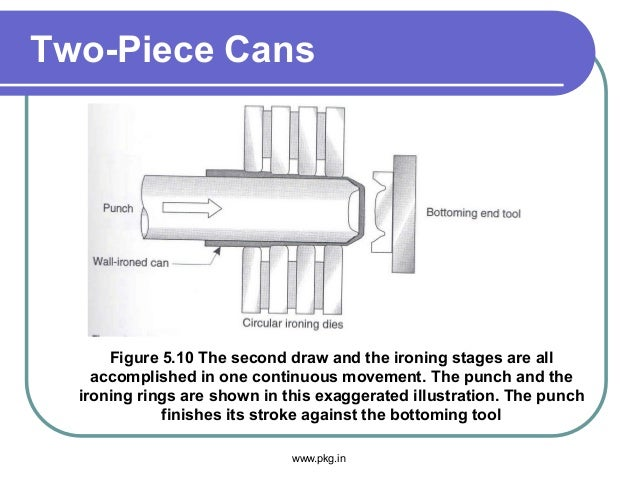 Two-Piece Cans Figure 5.10 The second draw and the ironing stages are all accomplished in one continuous movement. The pun...