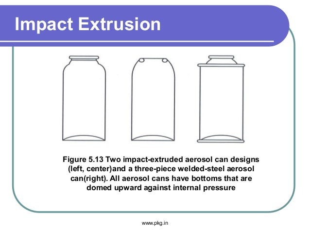 Impact Extrusion Figure 5.13 Two impact-extruded aerosol can designs (left, center)and a three-piece welded-steel aerosol ...